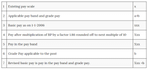 vi cpc Notional Pay