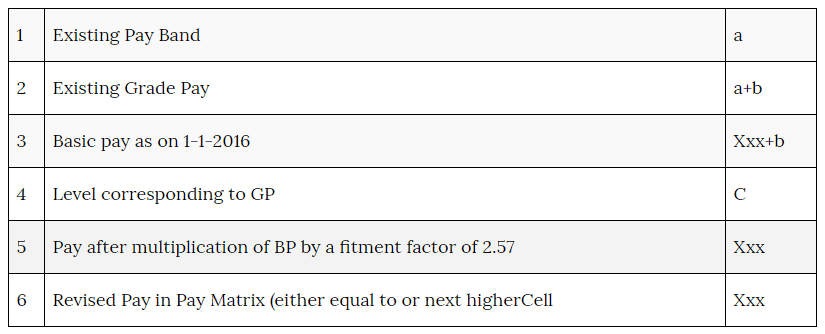 vii cpc Notional Pay