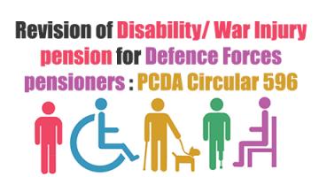 War Injury pension, Disability pension