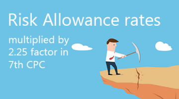 Risk Allowance rates